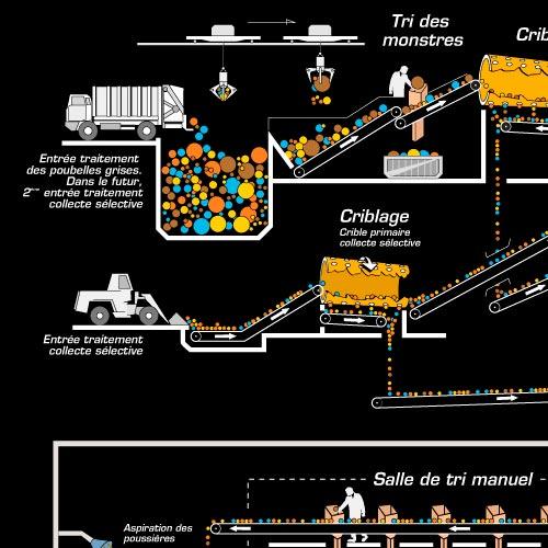 Schéma industriel illustré
